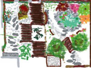 designing my garden