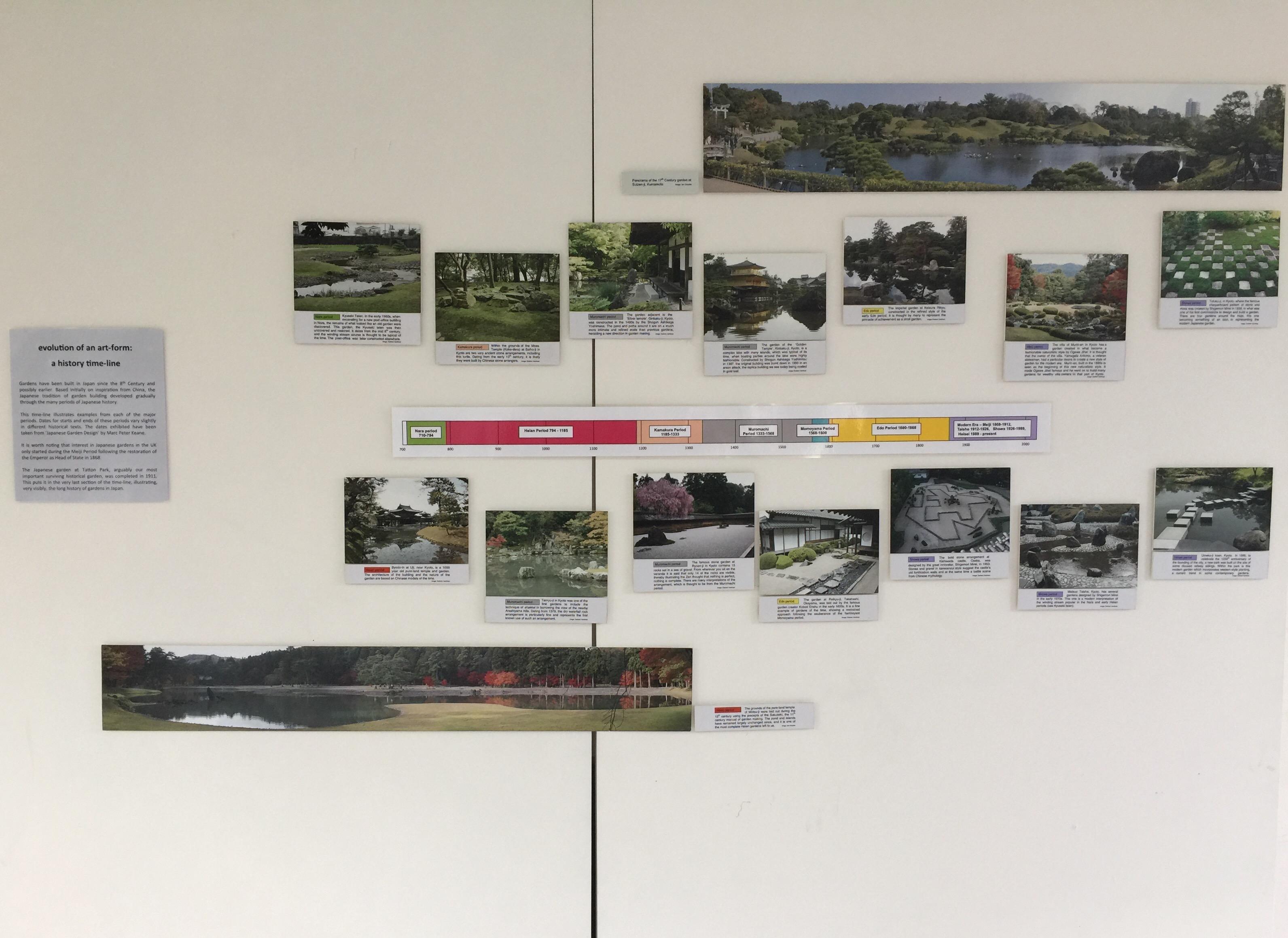 Timeline JG History in Japan